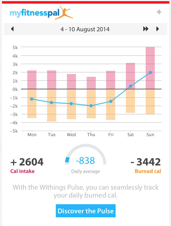 Screen Shot 2014-08-11 at 11.11.30 AM