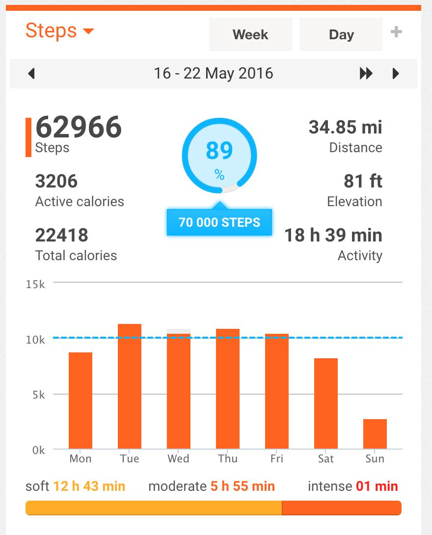 Screen Shot 2016-05-24 at 9.12.55 AM.png