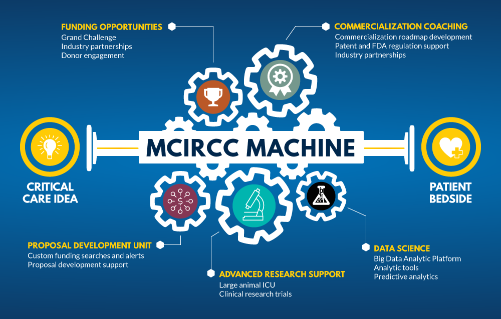 MCIRCC-Machine (1).png