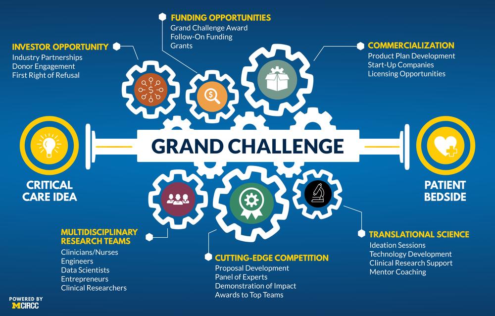 Grand-Challenge-machine.jpg