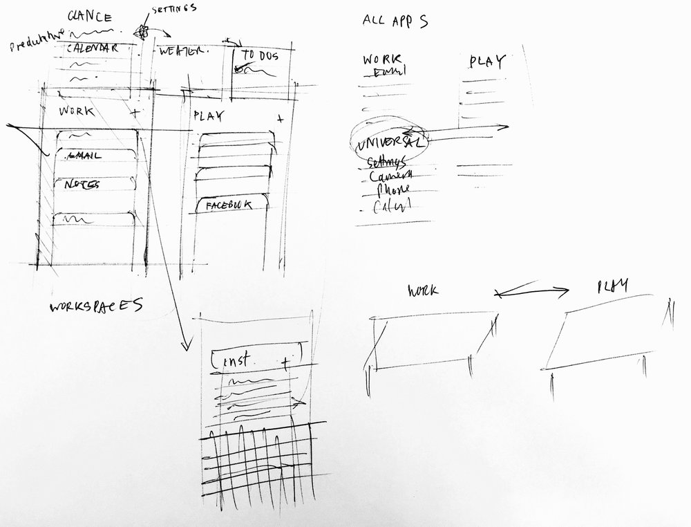 """Conceptualizing """"work is for work"""" and """"play is for play"""" with the table sketches."""