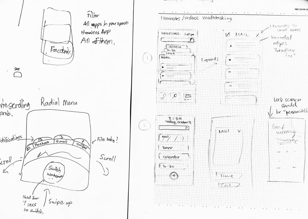 Sketching possible interactions that allow users to navigate through Spaces