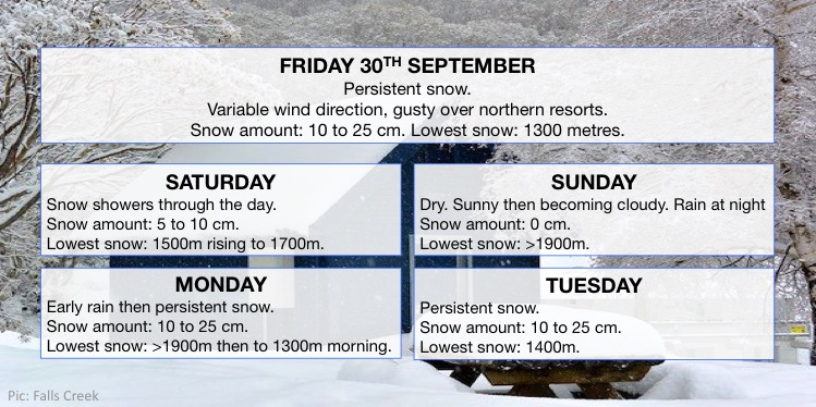 The final forecast for the 2016 Australian snow season by meteorologist Jane Bunn