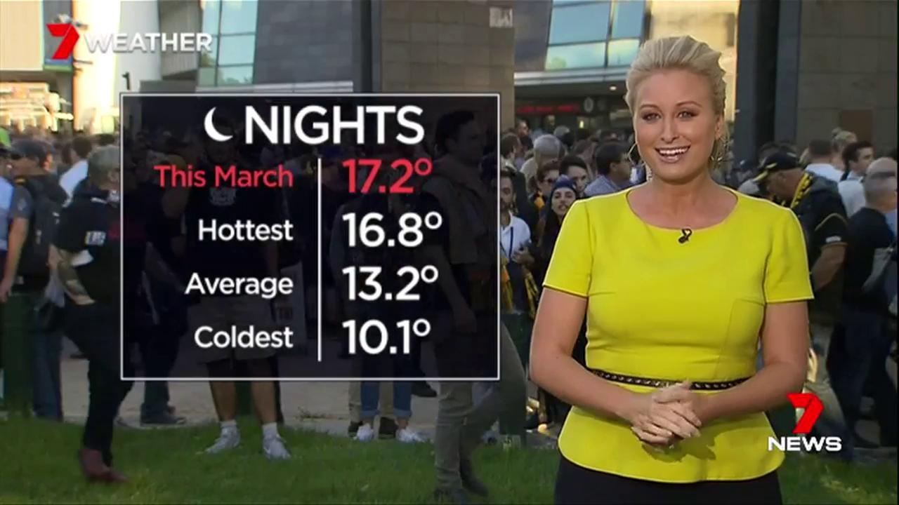 March so far - will the record be broken? — janesweather