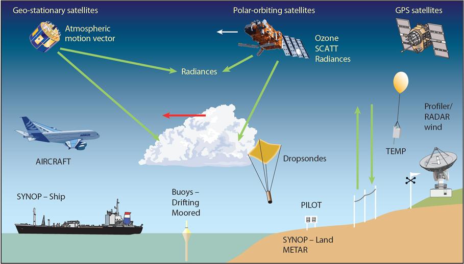 Image courtesy of ECMWF, one of the international weather models
