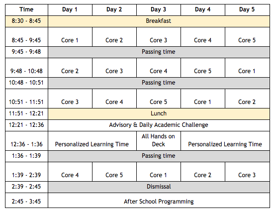 Sample Student Schedule — Nowell Leadership Academy