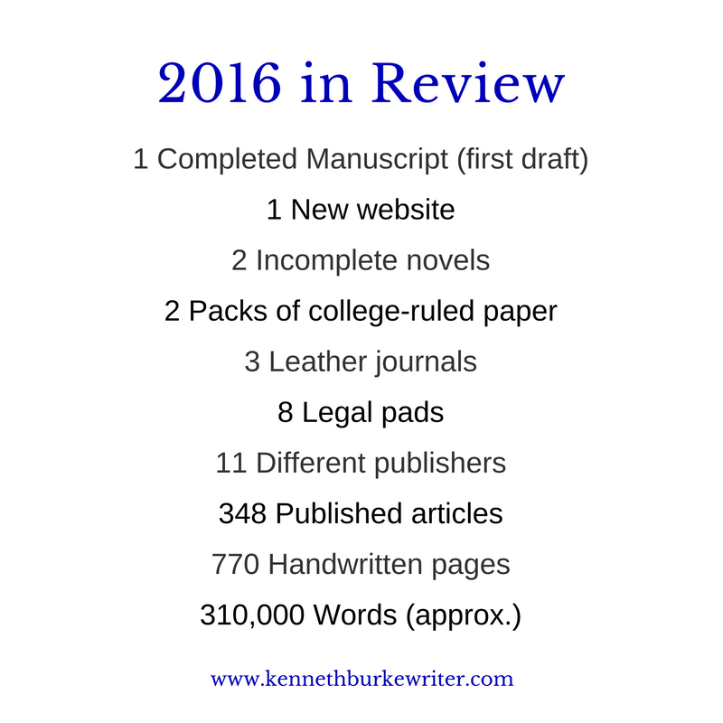 Kenneth Burke Writer 2016 Year in Review
