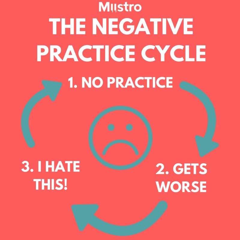 NEGATIVE PRACTICE CYCLE.jpg