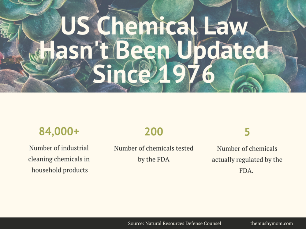 US Chemical Law