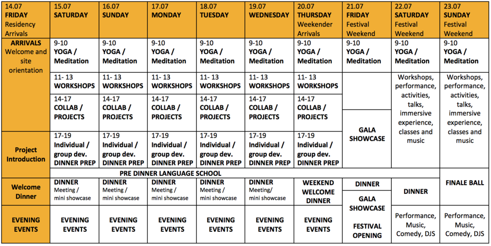 KEY: Workshops: Get a taster of different artforms, try something new or take a class that will enhance your own work. Structured time for classes and workshops, however workspaces will be running throughout the days for you to dip in and out. Projects / Collaboration: The time to work on palace projects, help with festival build or develop an onsite collaboration. Individual / Group Developement: Focus on your own work, develop collaborative projects, revisist things you've learnt in workshops or have a wonder and see whats going on. Dinner Prep: Everyone will be put into a team that cooks and cleans once over the residency. See food, resourcing and chefs in residence projects for more info. Meeting / Mini Showcase: Post dinner opporunity to feedback and share work from the day through display or performance. Evening Events: Cinema screenings, Scottish ceilidh dancing, open mic night etc...