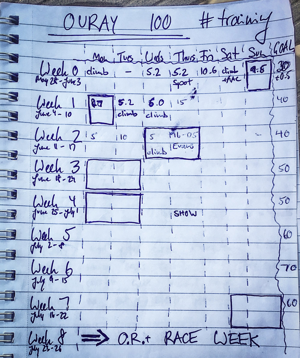 Actual training log, totally old-fashioned scribbles.  Note that all I'm really focused on is my weekly mileage goal, and what days I know that I'll be able to put in a big effort potentially coupled with an overnight at altitude (the big boxes).
