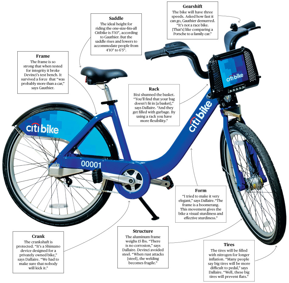 citi-bike-meet-the-bike.jpg