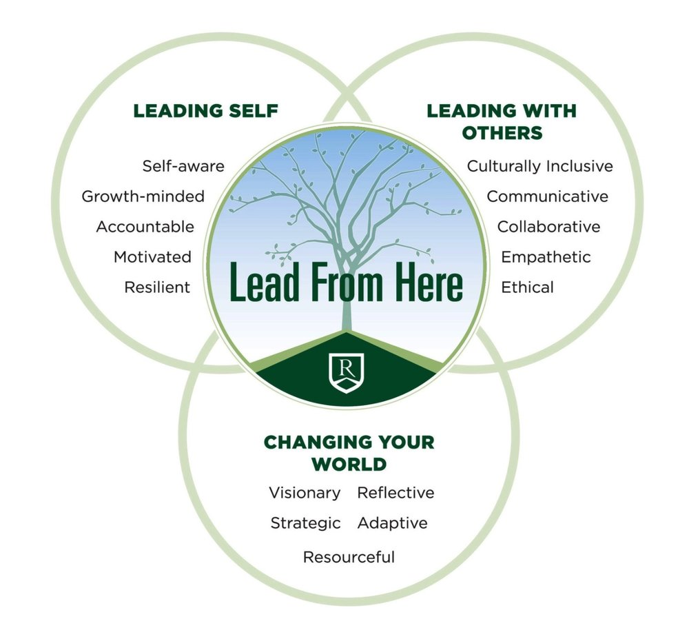 Ravenscroft's Citizen Leader Framework