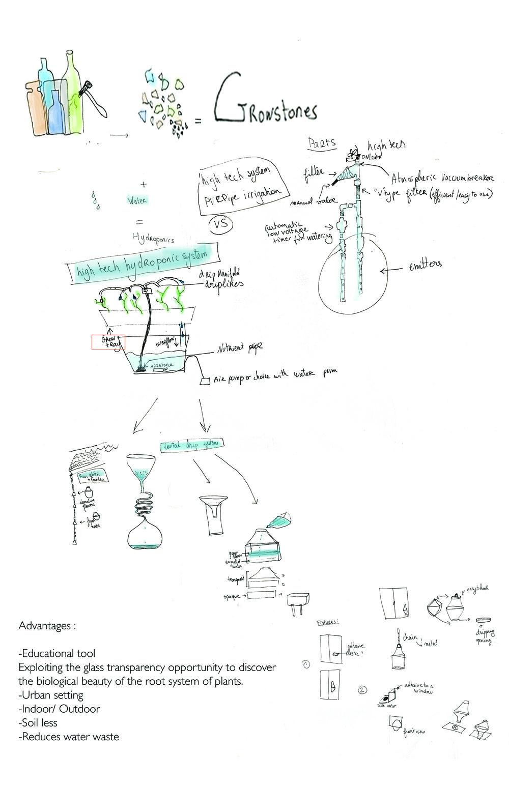 sketch-growtones-vertical-garden_o.jpg