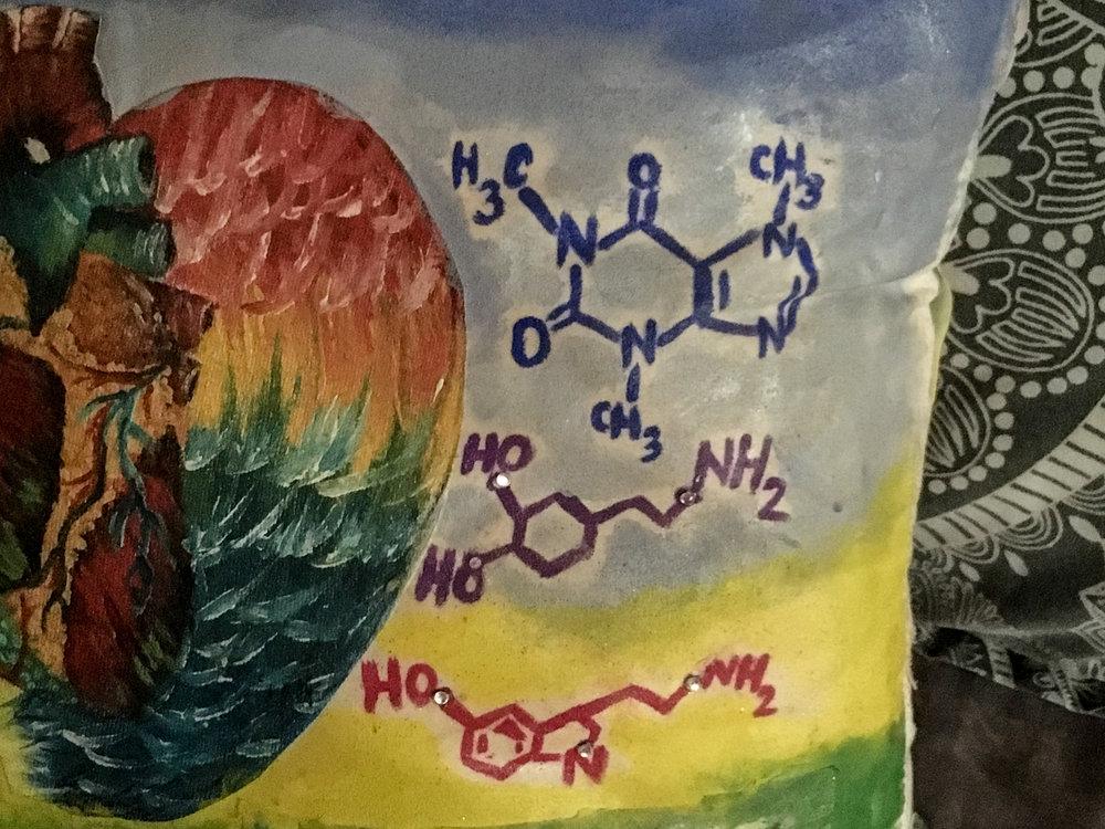 Molecules of happiness: caffeine, dopamine and serotonin
