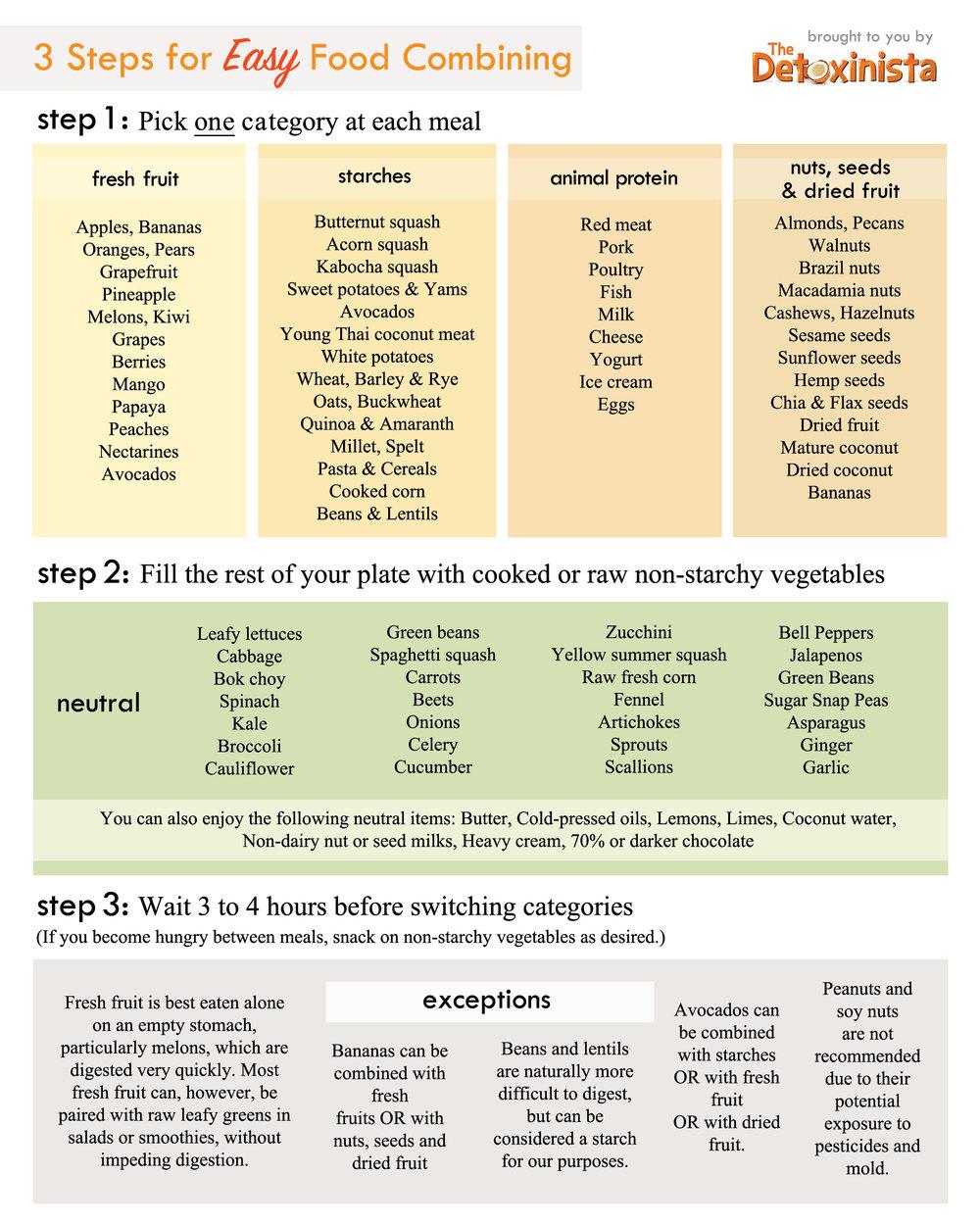 food-combining-chart.jpg