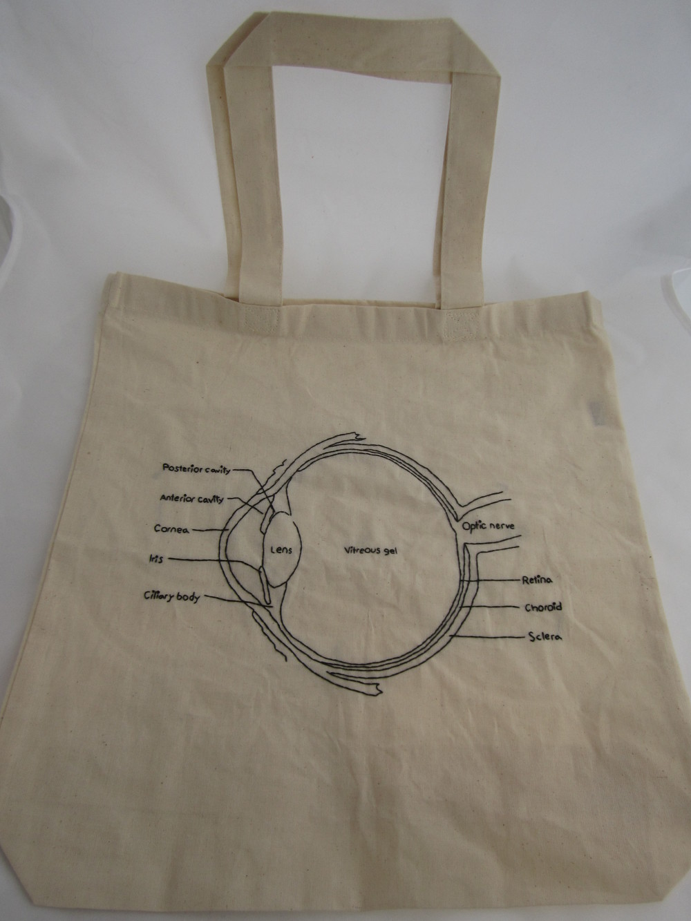Eyeball Tote Bag 1.JPG