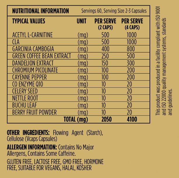 Nutritional Info Shredder