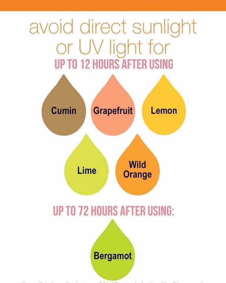 UV oils