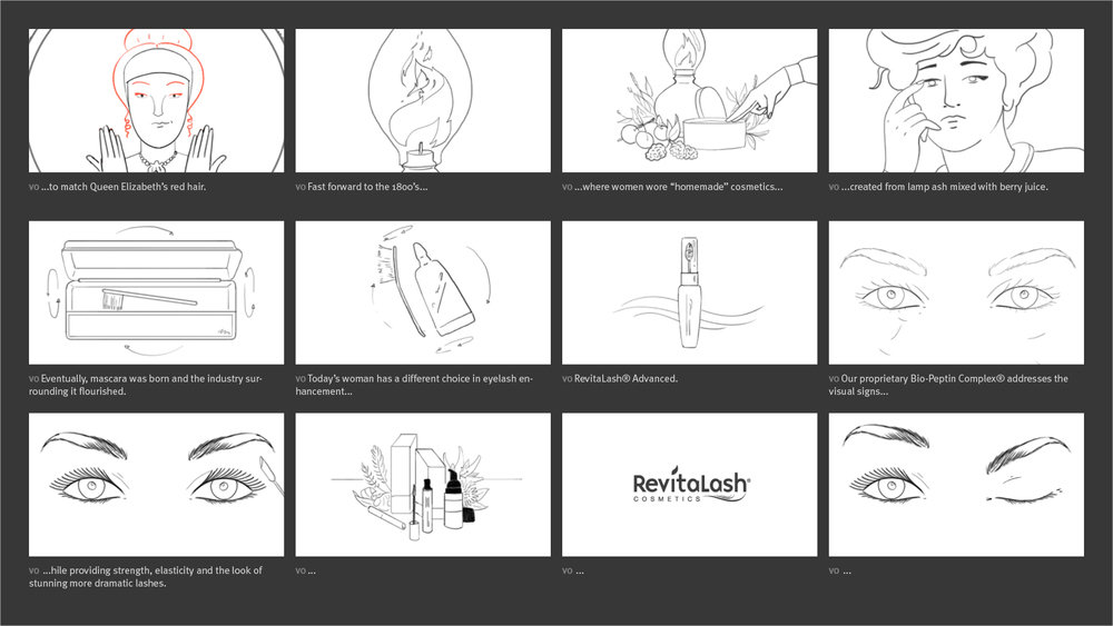 Revitalash - Throughout Time Storyboard 02