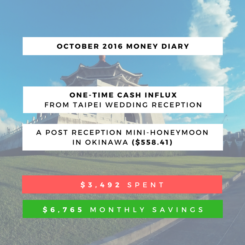 AUGUST MONEY DIARY-3 copy.png