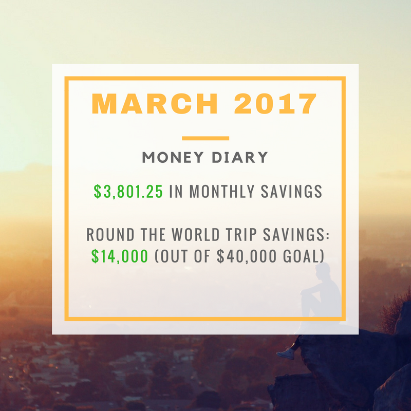 march-2017-money-diary-TOL