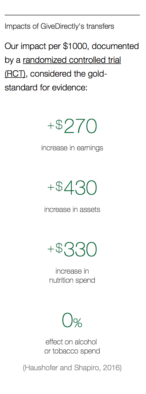 GiveDirectly's impact per $1,000. Source: GiveDirectly