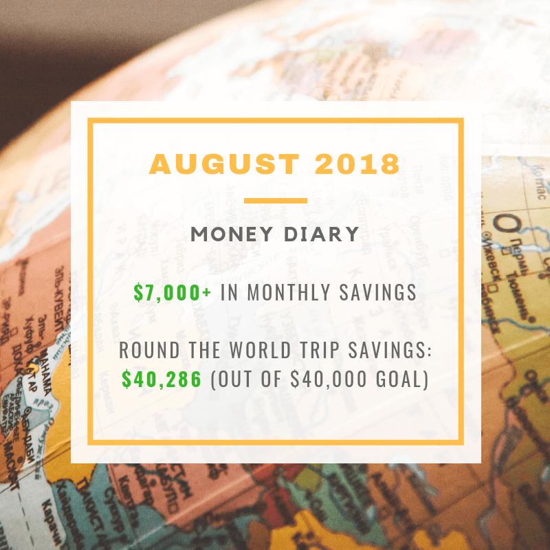 August 2018 Money Diary Content Image.png