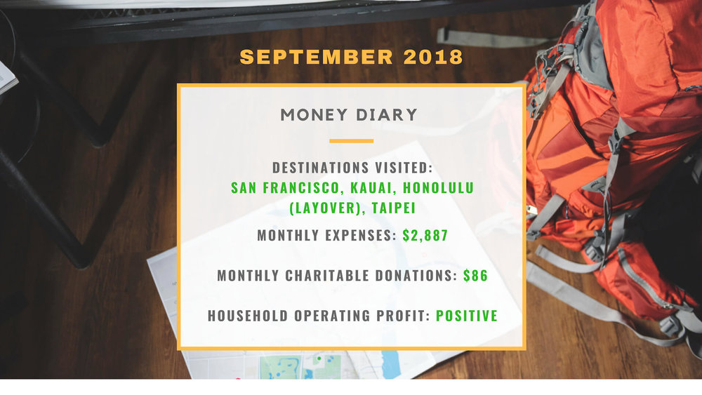 The Origami Life Blog - September 2018 Money Diary Travels