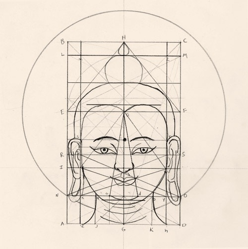 Grids and Consistency,  John Dilworth