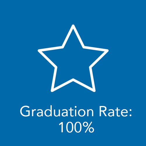AtAGlance-graduation-white.png
