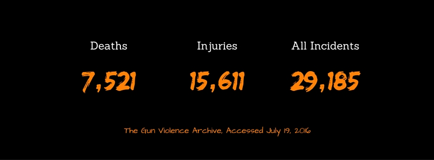 Included in these statistics are 1,002 slain police suspects and 179 police officers. For a breakdown of these statistics and more, visit the Gun Violence Archive.