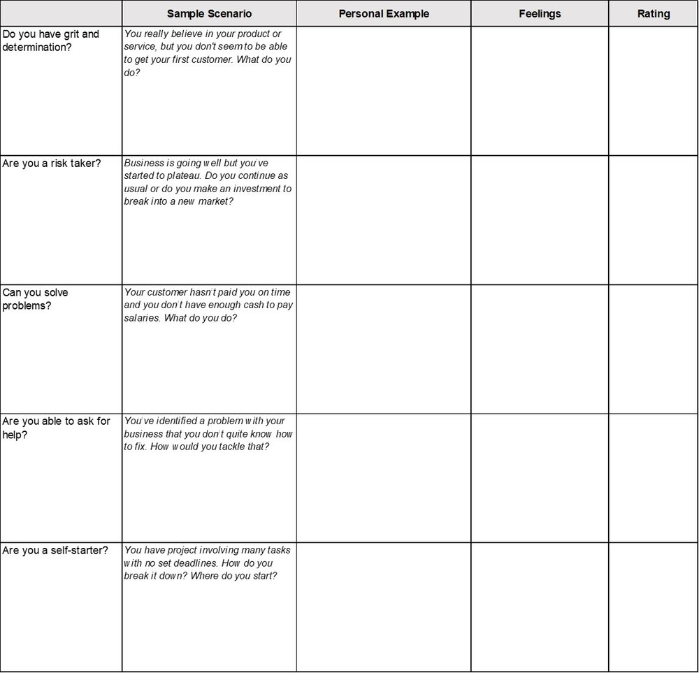 The Successful Founder's Worksheet by Marielle Reussink - Founder of The EMMS