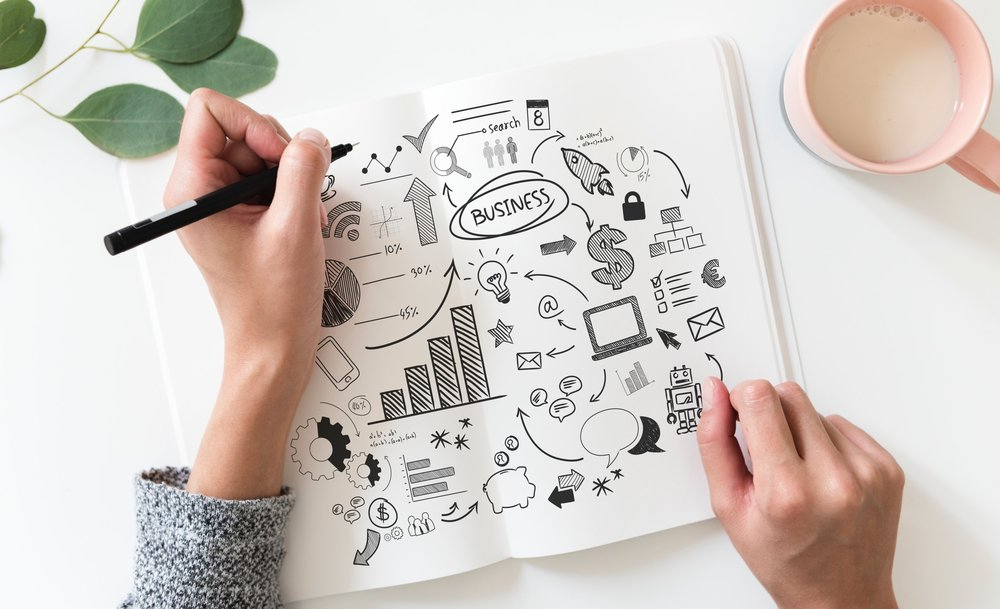 How to use mind mapping to achieve your goals in 2019 By Marielle Reussink The EMMS, Marketing for start-ups