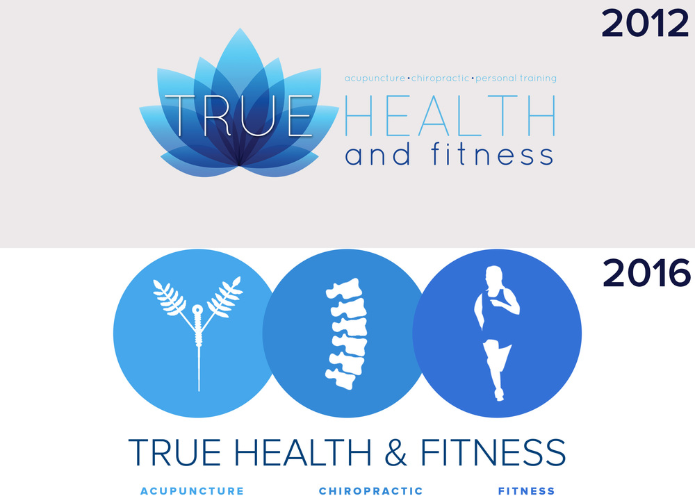 Logo - True Health and Fitness