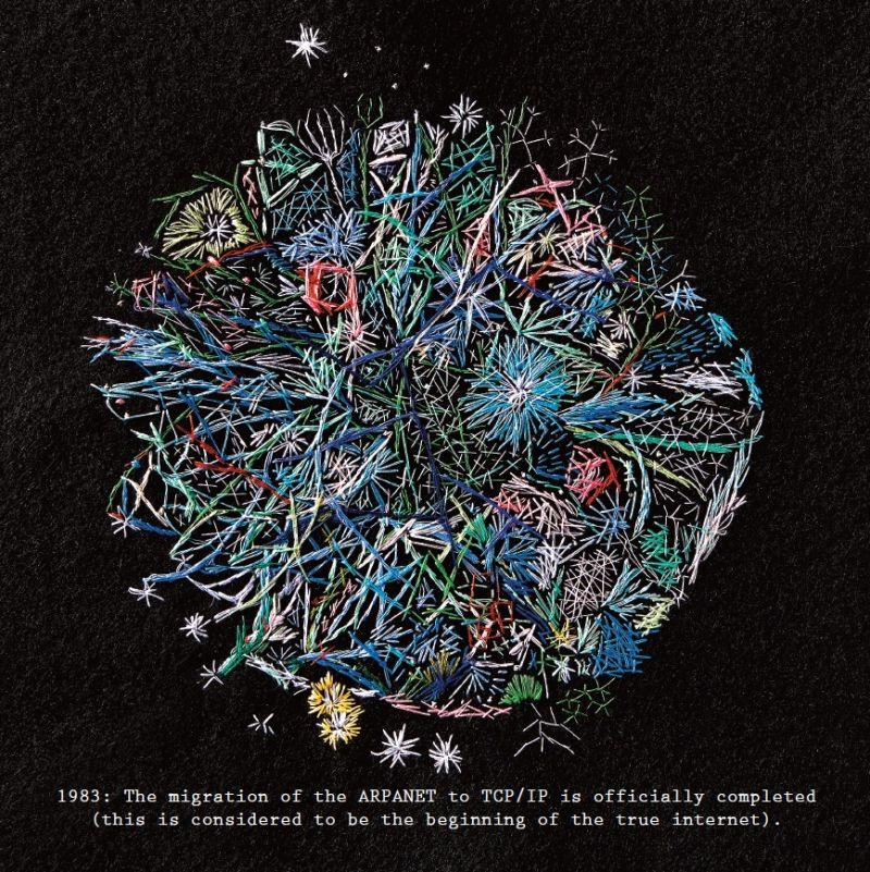 ARPANET Map.jpg