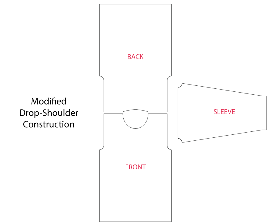 modified-drop-shoulder-construction.png