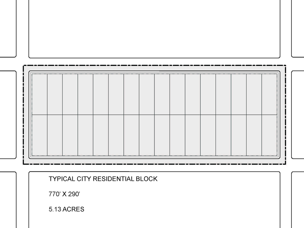 A typical Los Angeles residential city block, measured from street centerline to street centerline, is 5.13 acres in area.