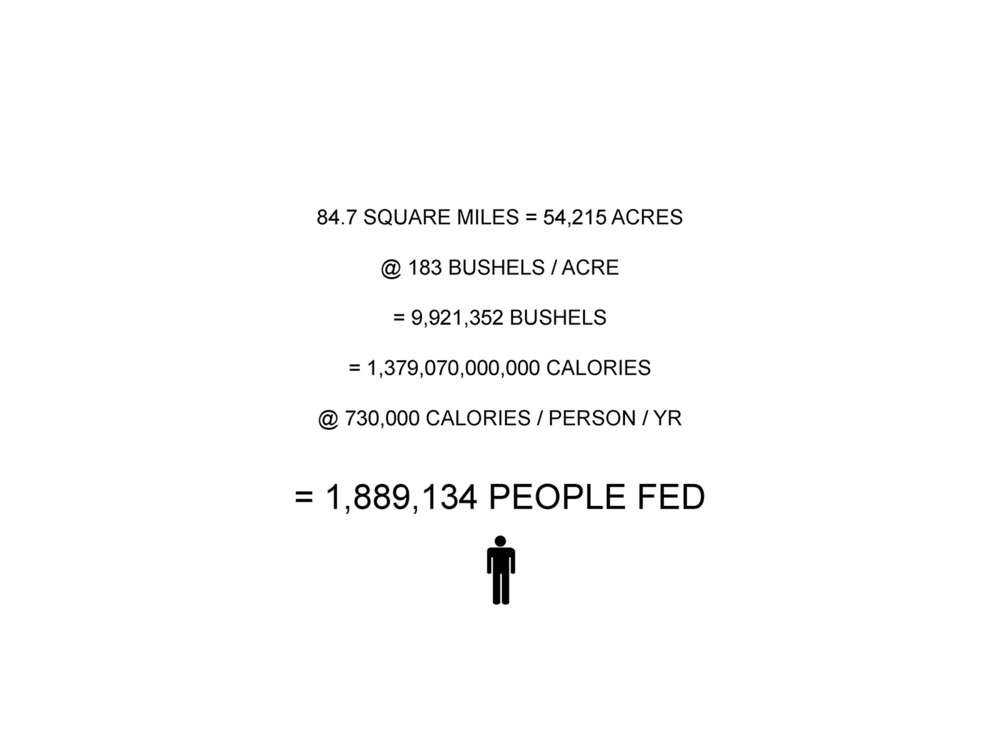 The fallow territory with the City of Los Angeles can potentially produce enough food to feed 1,889,134 people annually.