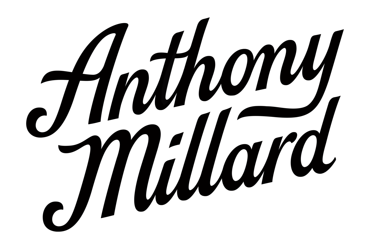 anthony millard