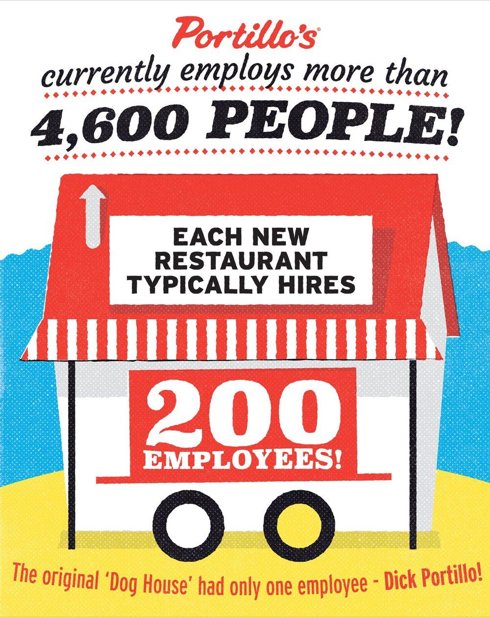 Employees-01.jpg