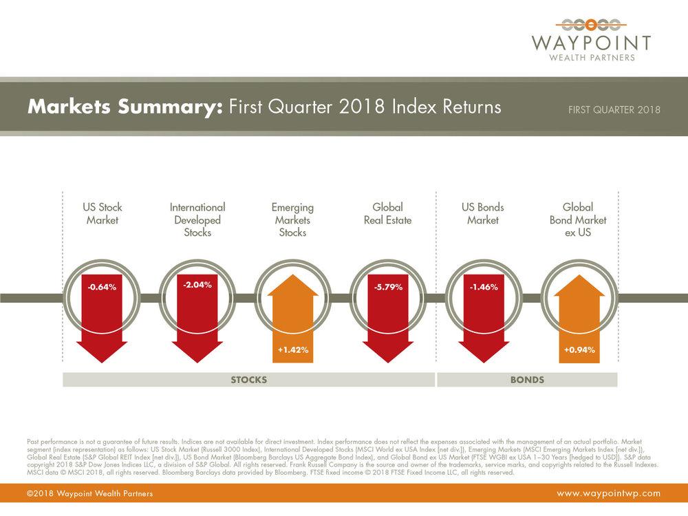 WWP-QMR-Q1-2018-Market-Summary.jpg