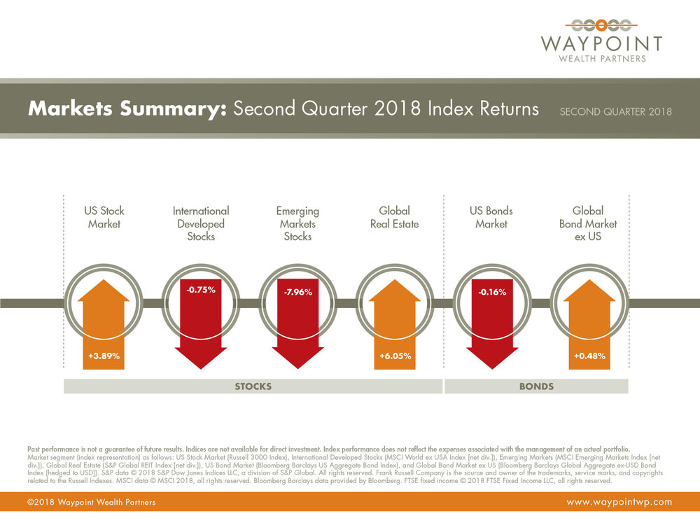 WWP-QMR-Q2-2018-Market-Summary.jpg