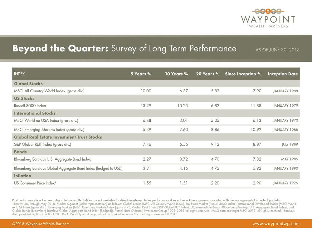WWP-QMR-Q2-2018-Beyond-The-Quarter.jpg