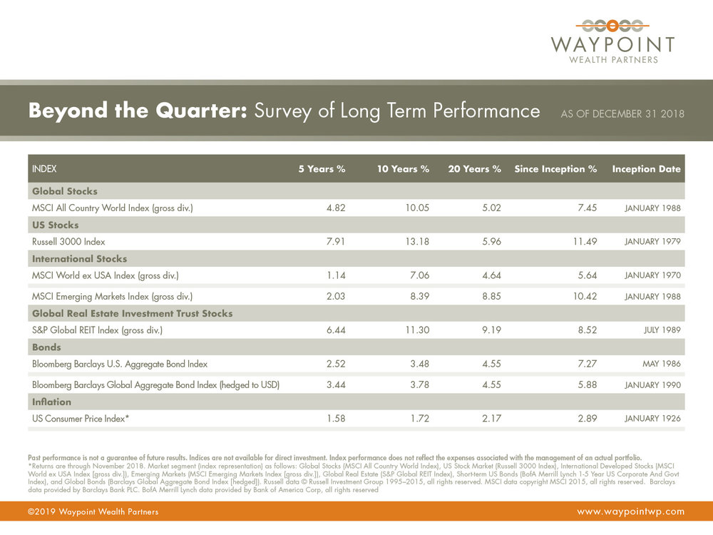 WWP-AMR-Q4-2018-Beyond-The-Quarter.jpg