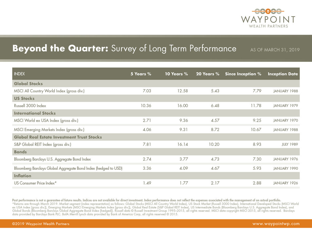 WWP-QMR-Q1-2019-Beyond-The-Quarter.jpg