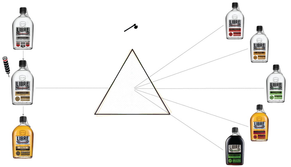product-prism.png