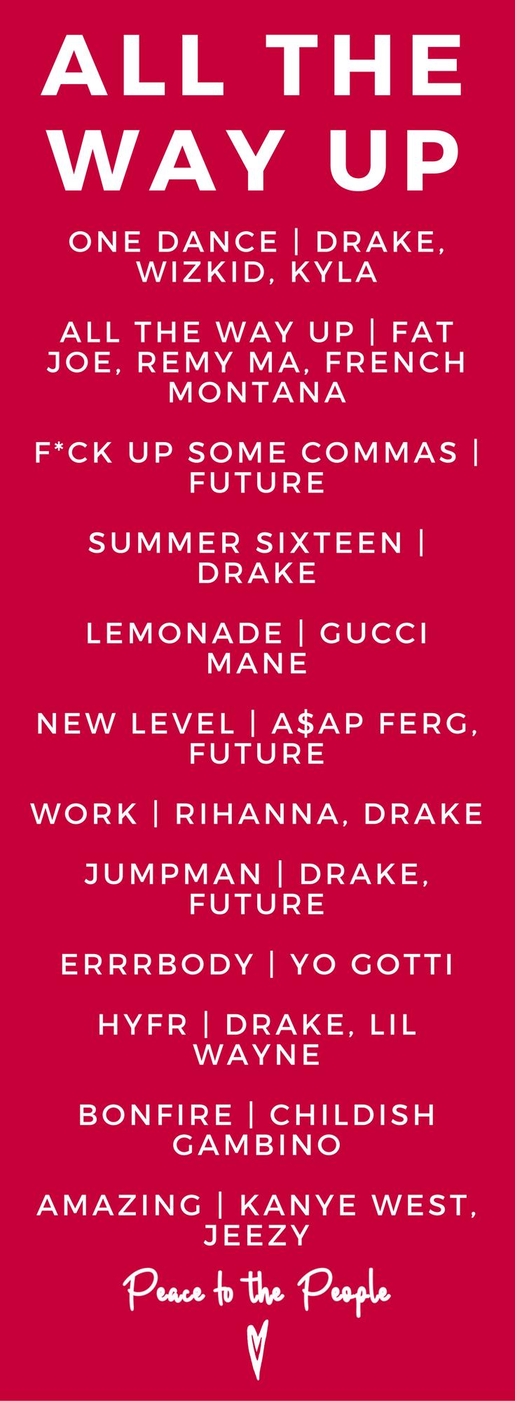 All The Way Up Rap Hip Hop Drake Rihanna Childish Gambino Future Fitness Workout Running.png