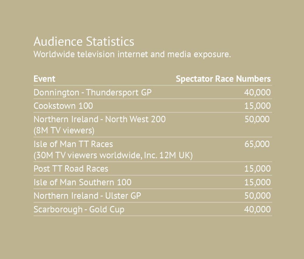 Audience Stats.jpg