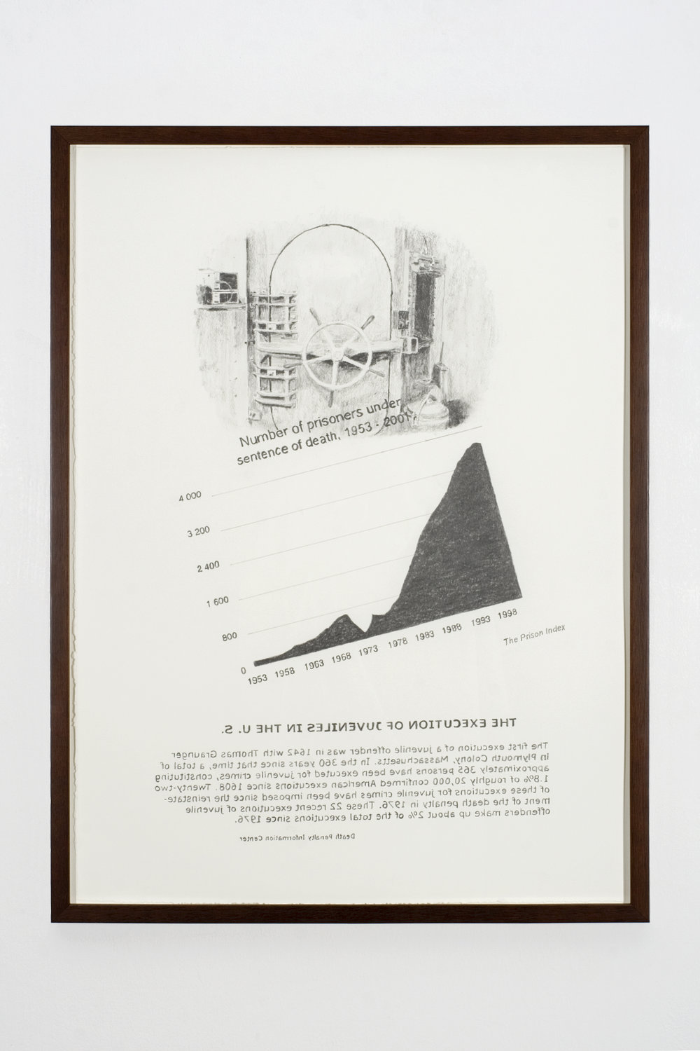 History of Death Row, 2008 graphite on paper 81 x 61 cm - 32 x 24 inches (framed)